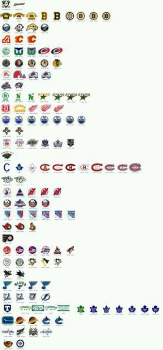 #nhl team logos over time