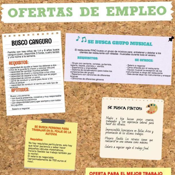Paso número 1: la oferta de trabajo En el siguiente tablón encontraréis las divertidas y peculiares ofertas de empleo que habéis creado. Si queréis echarle un vistazo a portales reales de anuncios …