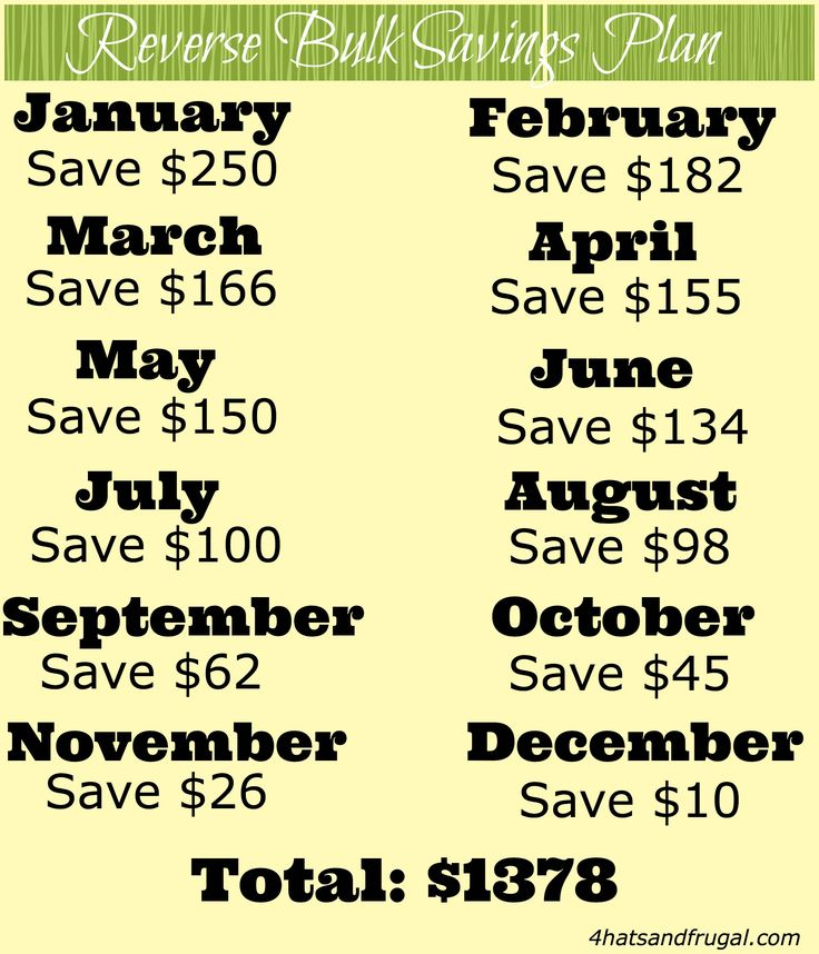 how to save money plan