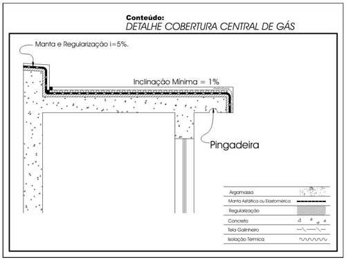 Impermeabilização : Coberturas não transitáveis | Fórum da Construção                                                                                                                                                                                 Mais