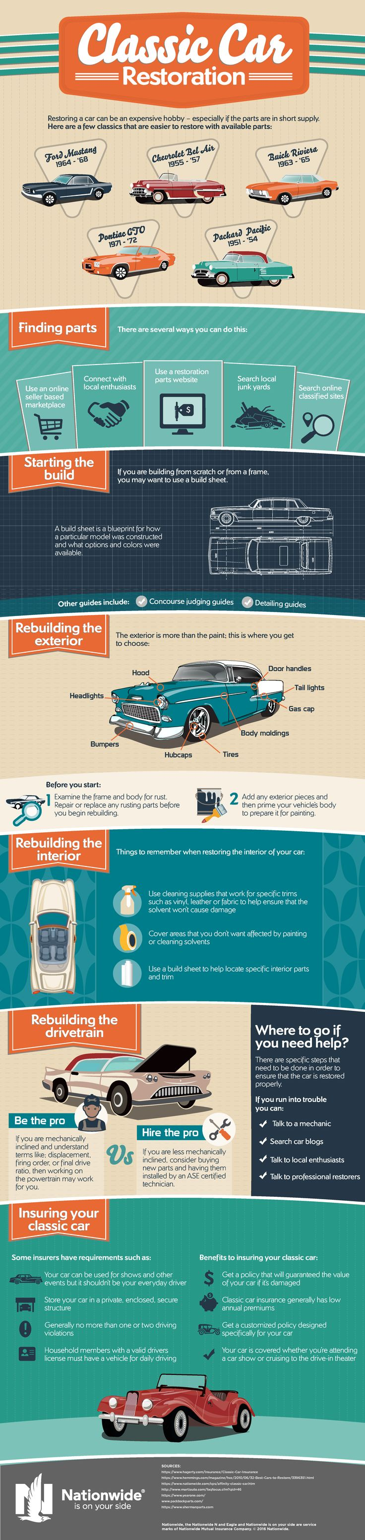 1956 chevrolet belair mjc classic cars pristine - Classic Car Restoration How To Restore A Classic Car