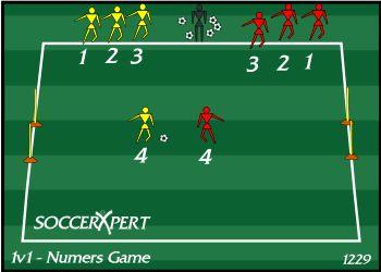 U6, u8, u10, numbers game, soccer drill, fun soccer drill, free soccer drill, youuth soccer drill, dribbling, fitness, attacking