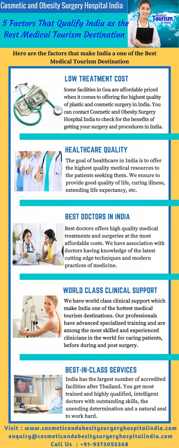 5 Factors That Qualify India as the Best Medical Tourism Destination