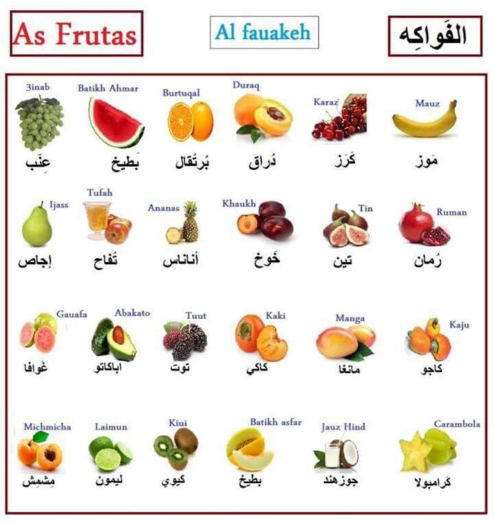 Learning Arabic Msa Fabienne Arabic Lessons Learning Arabic Arabic Language