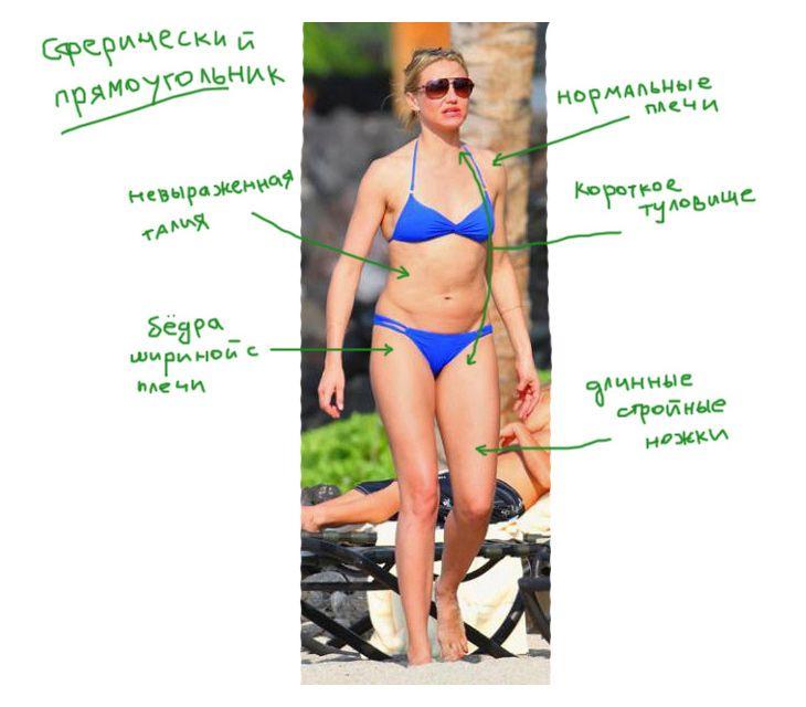 Как Похудеть При Фигуре Прямоугольник. Индивидуальный подход в похудении: советы для девушек с фигурой «прямоугольник»