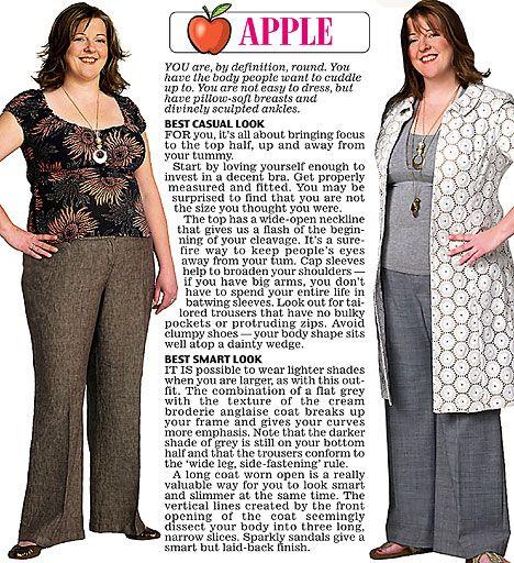apple shape info