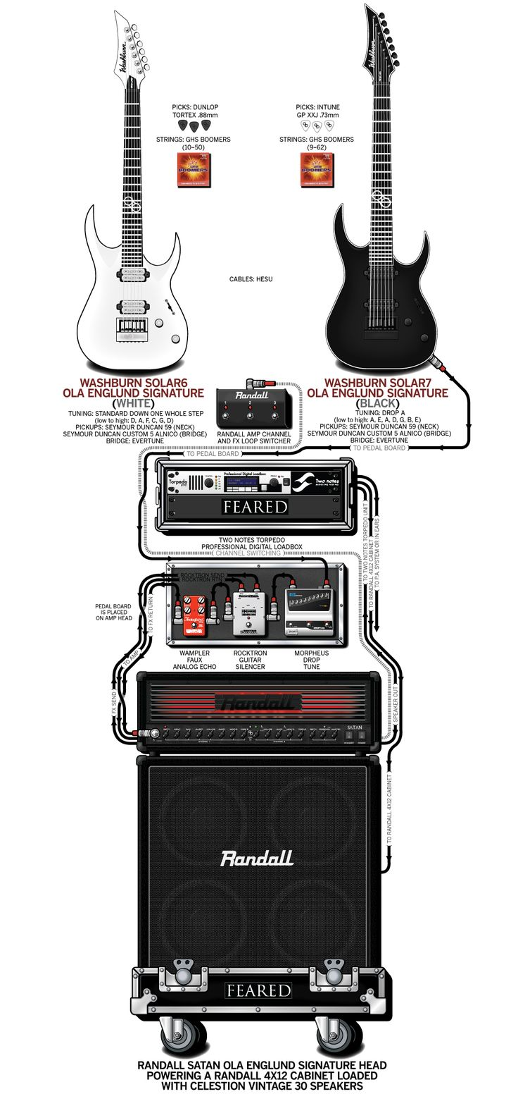 top 25 ideas about guitar rigs of the stars  on pinterest