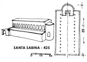 ARQUITECTURA PALEOCRISTIANA  Iglesia Santa Sabina