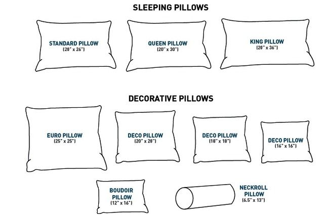 standard pillow sizes cheat sheets pinterest throw