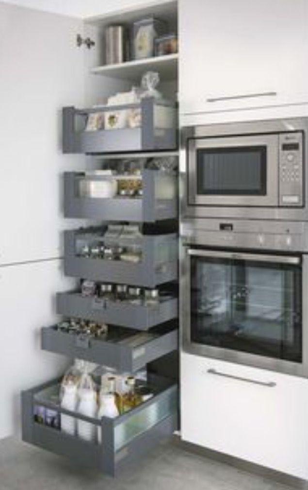 Mueble Para Cocina Despensero : Mejores ideas sobre armario despensero en