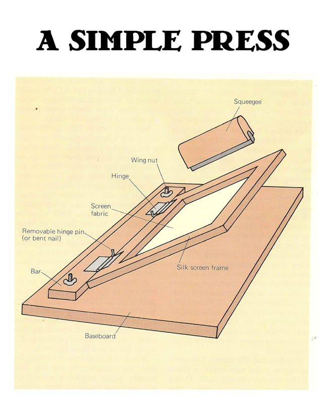 "Also taken from ""crafts and hobbies"", 1979, Readers Digest Association"