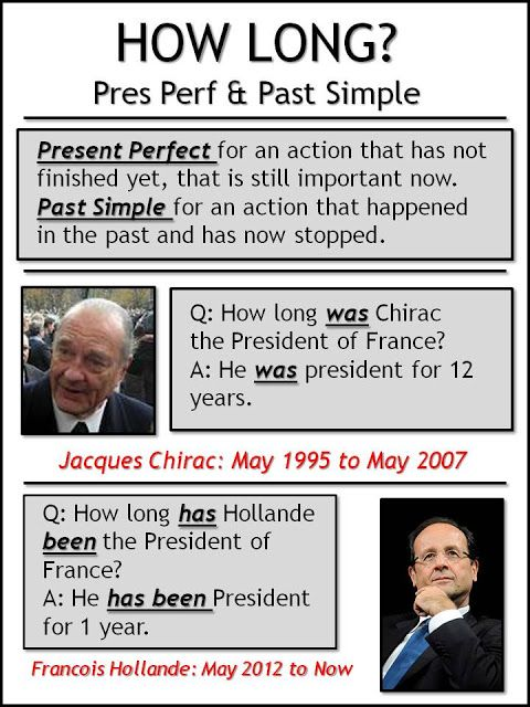 How Long? Present Perfect & Past Simple 1-3