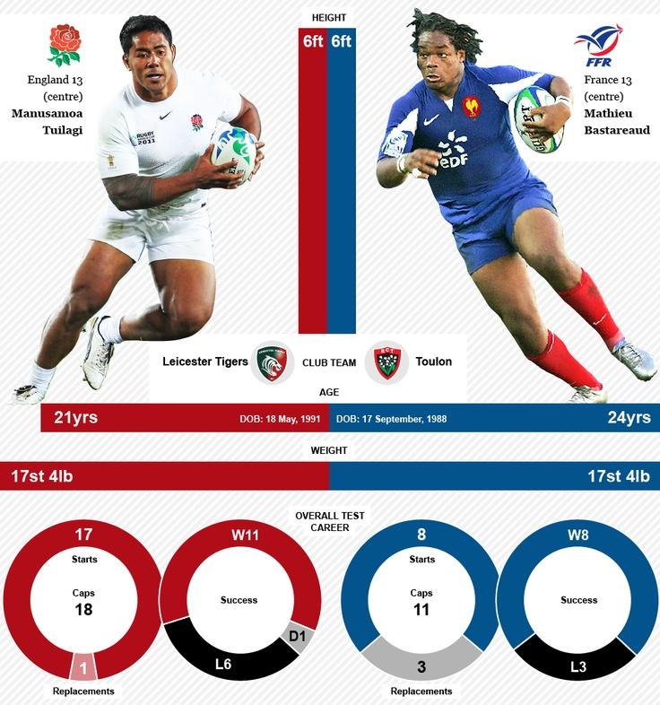 Leicester Centre Manu Tuilagi Is Tackled: 28 Best Images About Gym Motivation On Pinterest