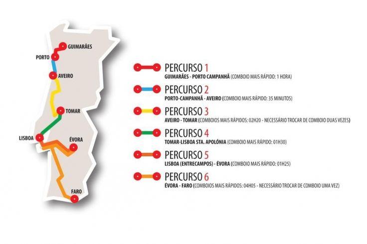 7 dias de comboio por Portugal