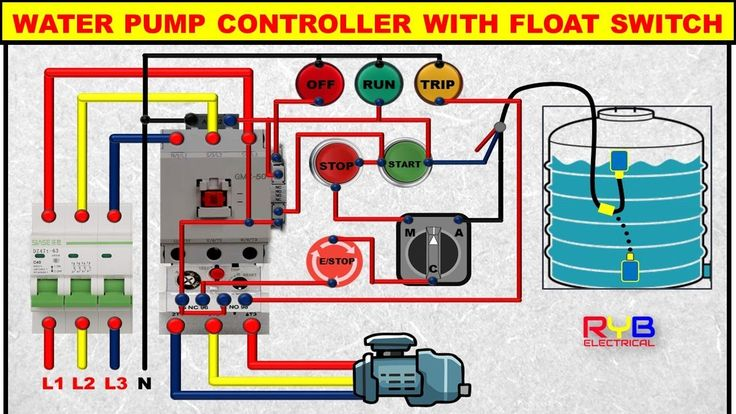 3 phase dol starter control and power wiring diagram