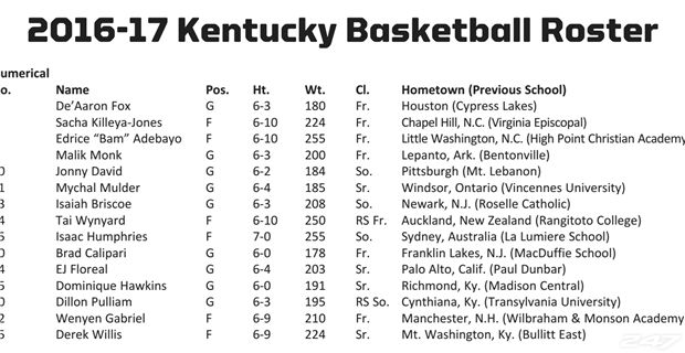 Kentucky releases official 2016-17 basketball roster