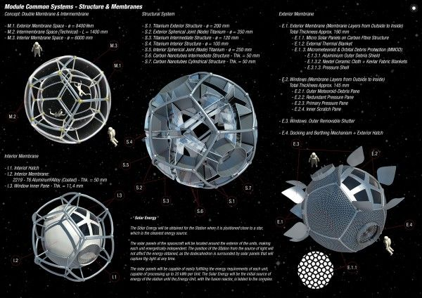 architecture for space 3