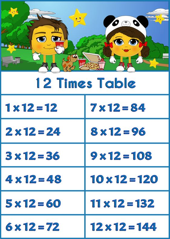 13 best images about free kool kidz revision sheets on for 12 times table song