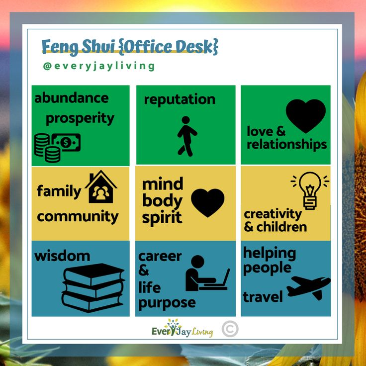 Feng Shui Office Desk Layout in 2020 Career help, How to