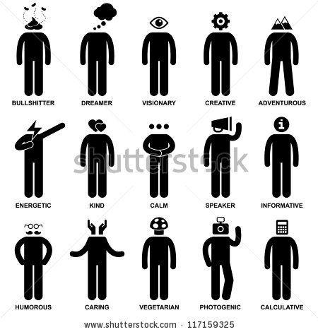 People Man Characteristic Behaviour Mind Attitude Identity Stick Figure Pictogram Icon by Leremy, via ShutterStock