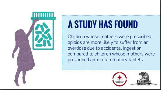 #opioids #children #risk http://bit.ly/2AD5RWX