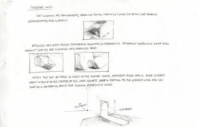Unofficial Paul Felix: PF Notes - Pt. 2
