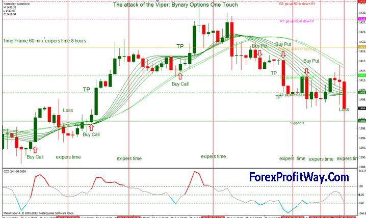 Download forex viper