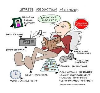 17 Best images about MH-Acute Stress Disorder on Pinterest ...