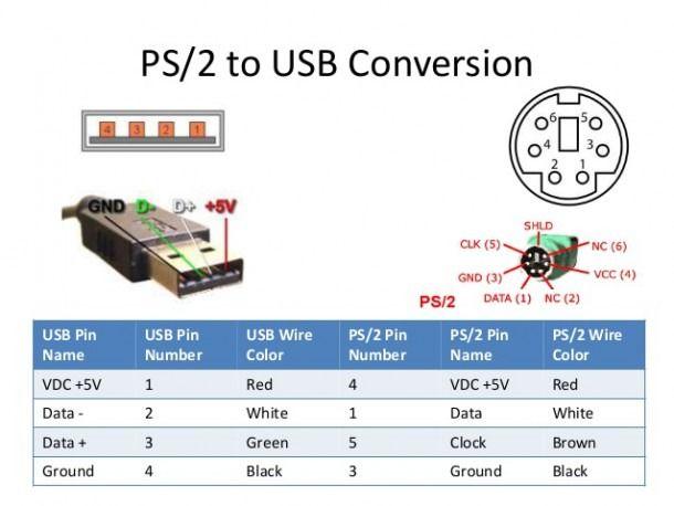 usb 2 wire diagram  usb electrical circuit diagram diagram