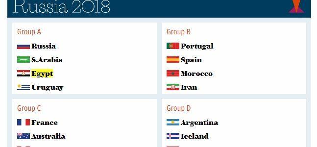 مجموعات كاس العالم روسيا 2018