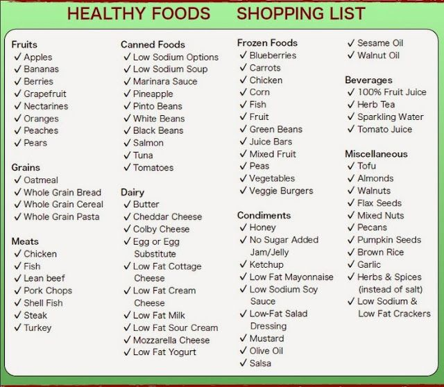 Best  Healthy Shopping Lists Ideas On   Healthy