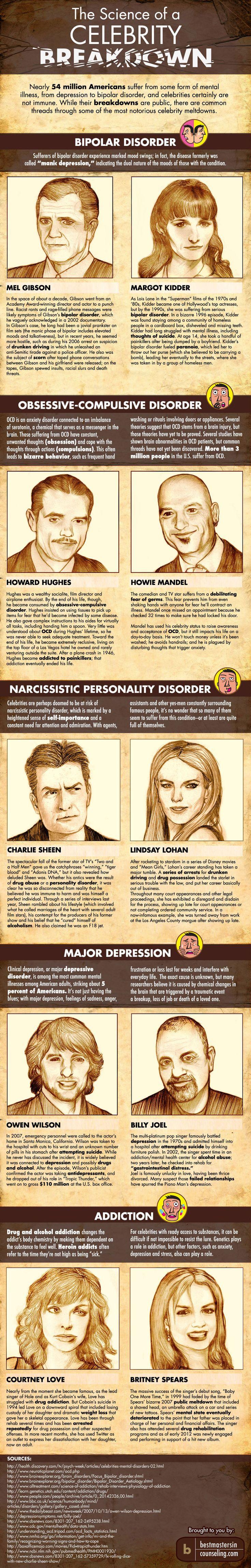 Struggled with Mental Illness - Biography