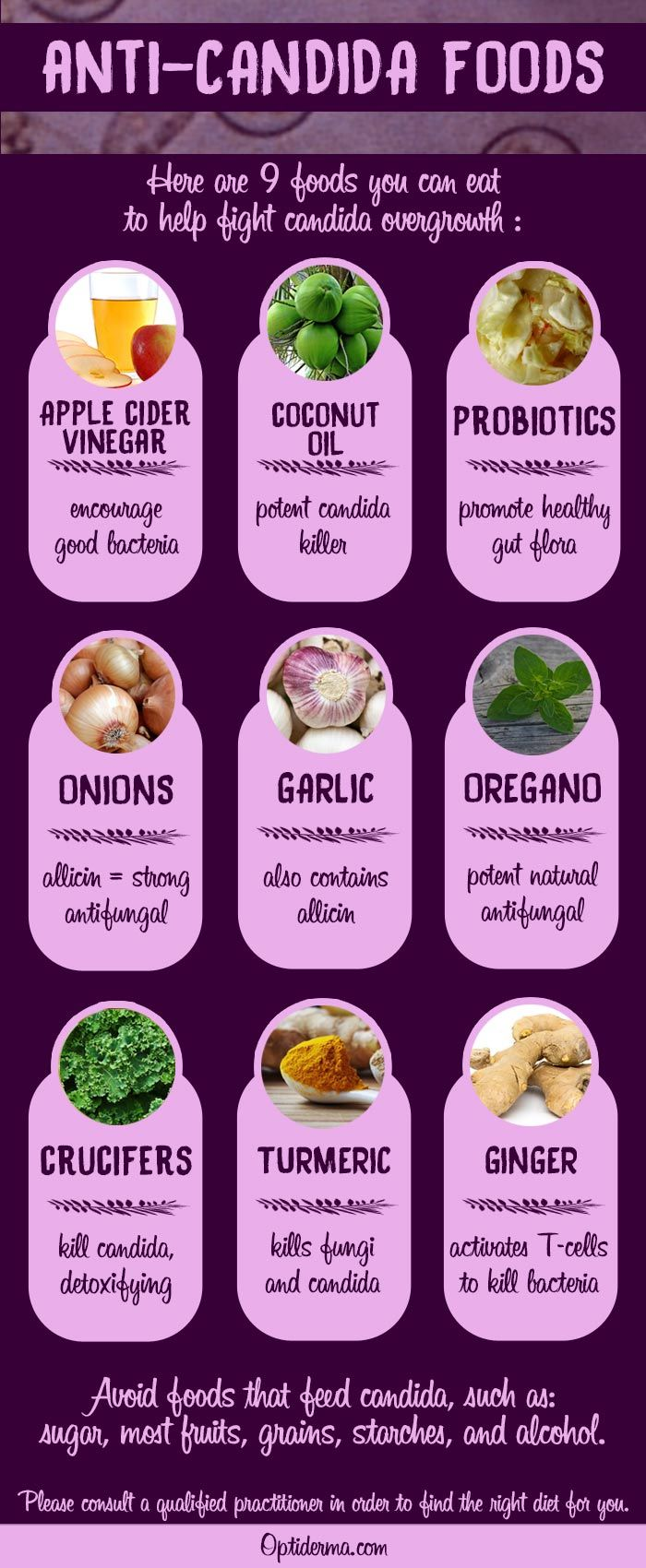 Here are the best foods to help fight candida overgrowth. Apple cider vinegar, coconut oil, onions, garlic, ginger, oregano have strong antifungal properties. Great foods to incorporate into your anti-candida diet, especially if you're prone to yeast infection! To learn more about antifungal foods and how to fight candida infection, read this post: https://www.optiderma.com/articles/best-antifungal-foods-anti-candida-diet/