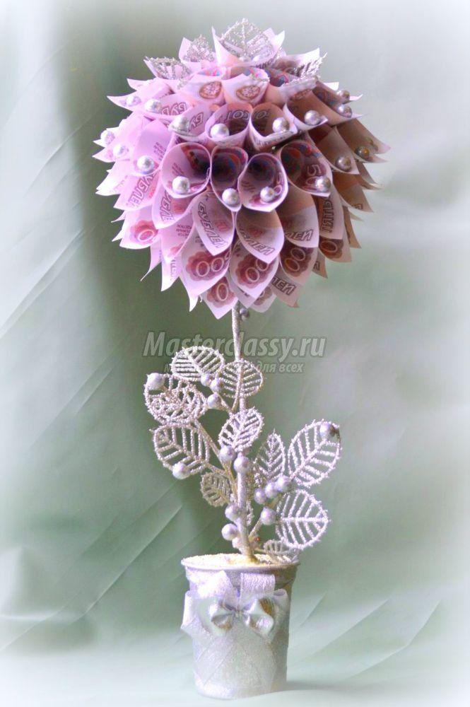 Новогоднее денежное дерево из сувенирных купюр: мастер-класс