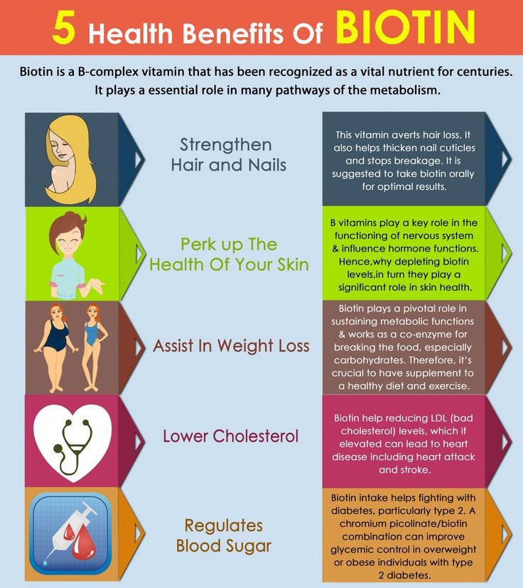 Best 20+ Biotin ideas on Pinterest | Biotin hair growth, Vitamins ...
