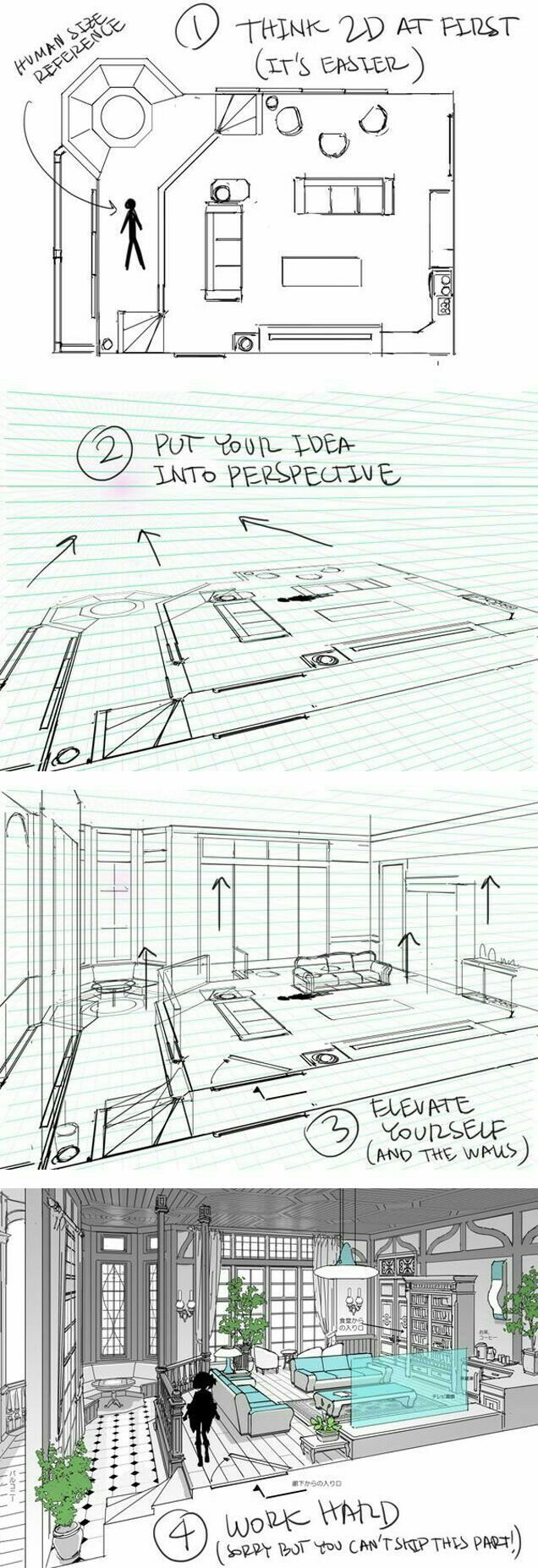A helpful guide for building interiors digitally | By Thomas Romain [Architecture - Drawing - Perspective - Tutorial - Tips]