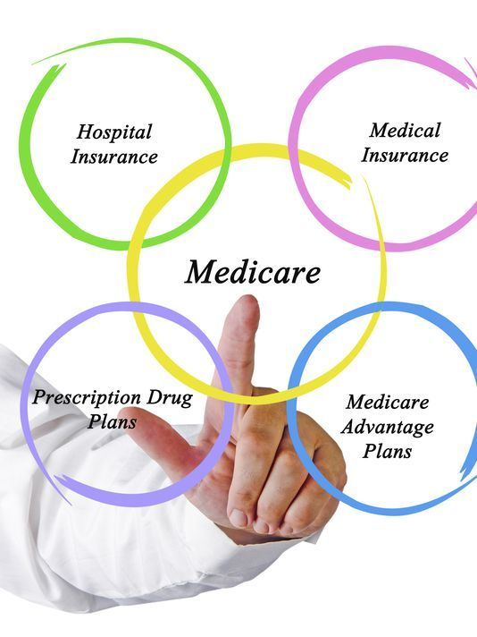 Study: Medicare gaps cost retirees