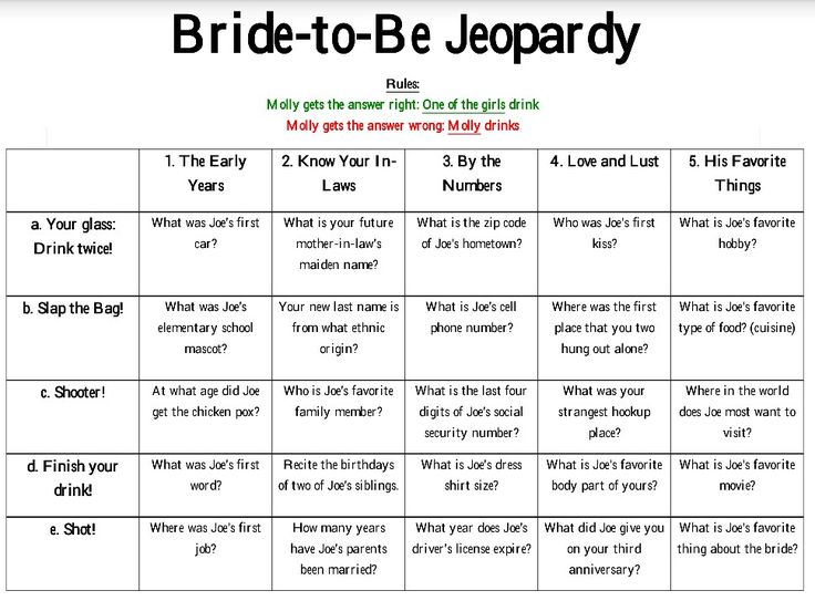 Bride-to-be Jeopardy for bachelorette party. Points are drinks to take. Bride gives away for correct answers, takes for wrong answers. Videos of the groom-to-be revealing answers was the best part! :) DIY
