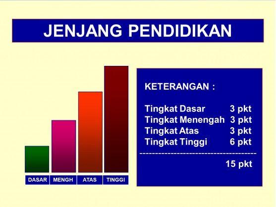 Jpg - Presentasi Quran40.com Media Pembelajaran Al Quran TPPPQ Masjid Istiqlal Jakarta Juli-2015_Page_35
