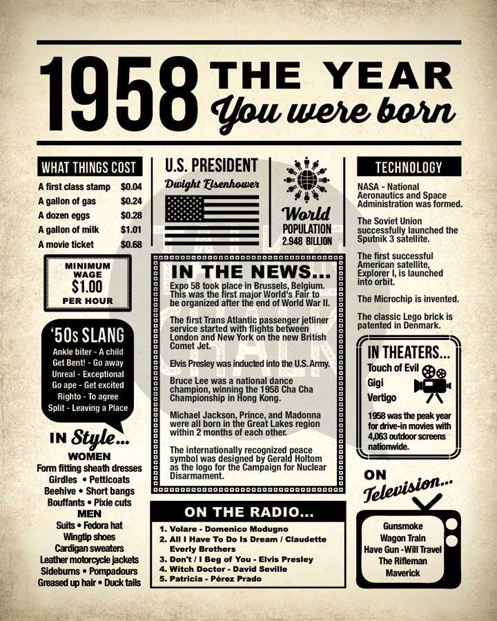 1958 The Year You Were Born Newspaper Style Digital Poster
