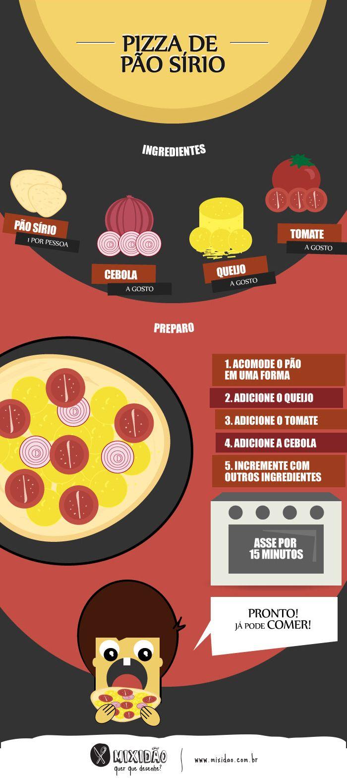 infográfico de pizza de pão síro