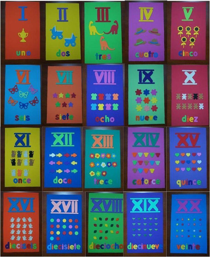 Números Romanos I al XX en español