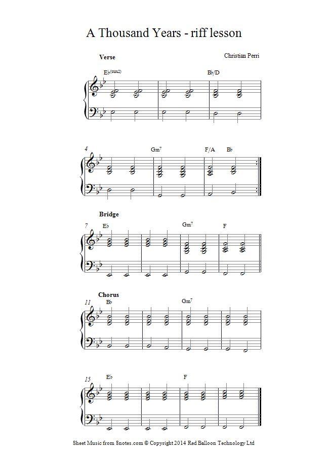 LadyDpiano: Vanessa Carlton: A Thousand Miles (Chords)