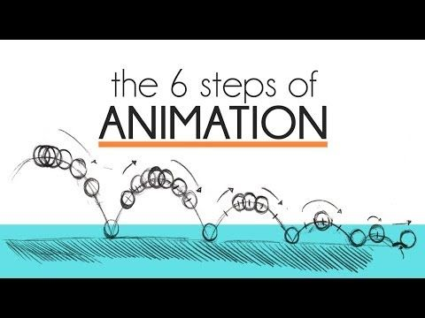 6 steps to getting started and performing animation. This web source has a great beginner and advanced advice for 3D animation.