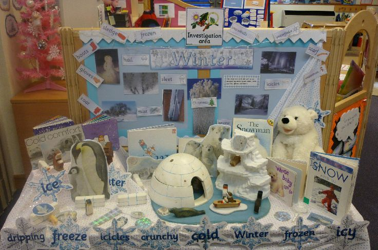Interactive Winter classroom display photo - Photo gallery - SparkleBox