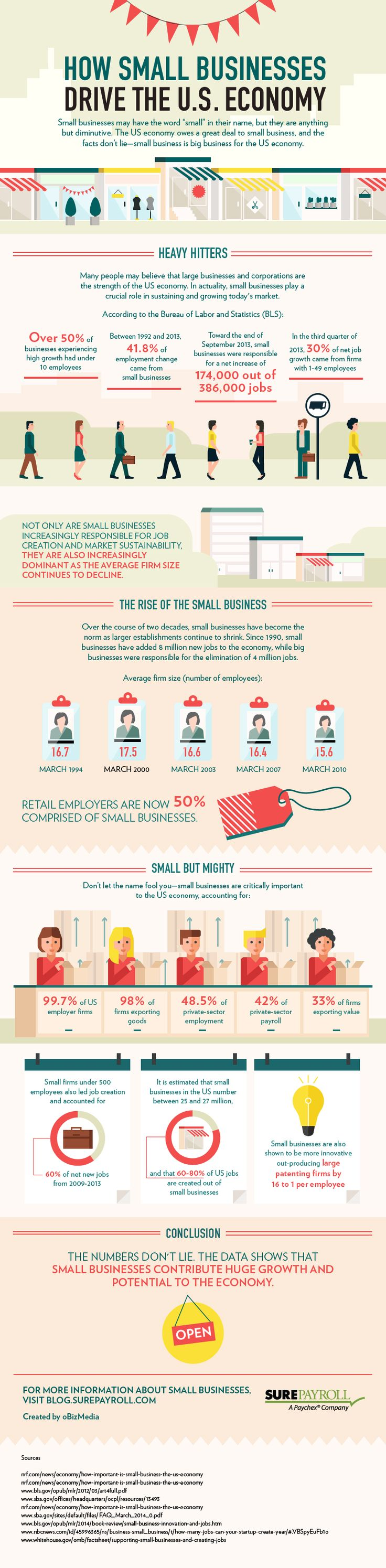 When It Comes To Driving The #economy Forward, Small Businesses Are  Anything But Small