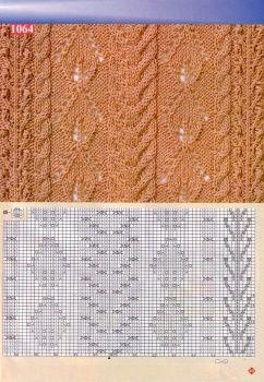1000  images about Pletenje.Mustre on Pinterest   Posts, Knit ...