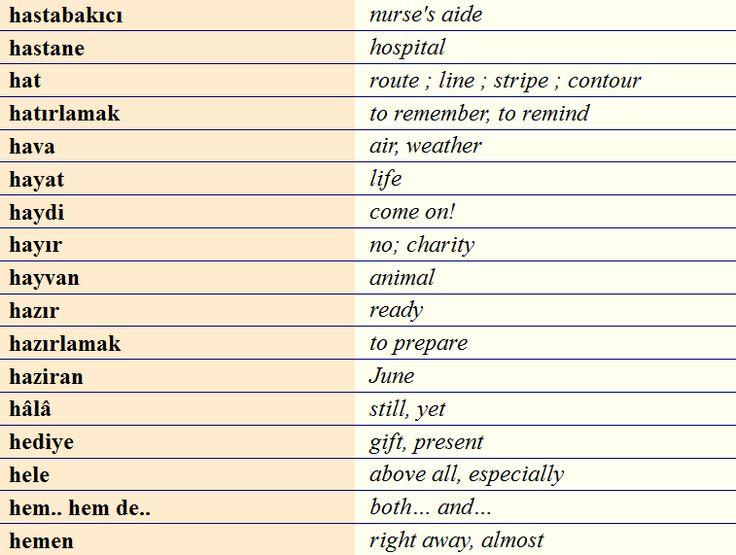 Turkish vocabulary H2