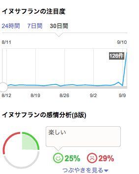 「イヌサフラン」「イヌサフラン」食べ中毒死  (via http://realtime.search.yahoo.co.jp/search/%E3%82%A4%E3%83%8C%E3%82%B5%E3%83%95%E3%83%A9%E3%83%B3/?fr=rts_algo )
