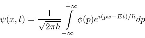 Wavefunction: superposition of an infinite number of plane waves traveling along the x-axis